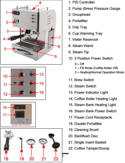 Quick Mill Silvano Evo Feature Diagram